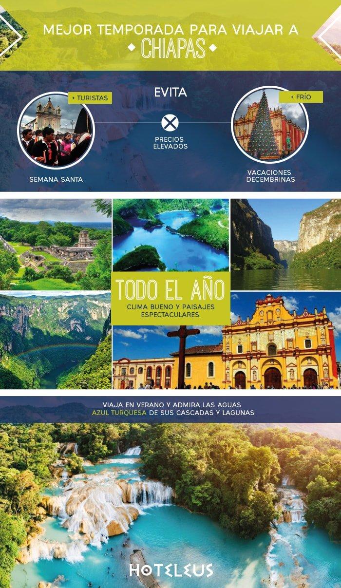 Mejor Temporada para Viajar en Chiapas